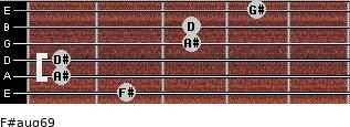 F#aug6/9 for guitar on frets 2, 1, 1, 3, 3, 4
