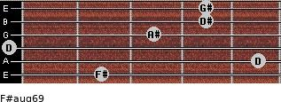 F#aug6/9 for guitar on frets 2, 5, 0, 3, 4, 4