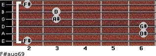 F#aug6/9 for guitar on frets 2, 6, 6, 3, 3, 2