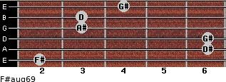 F#aug6/9 for guitar on frets 2, 6, 6, 3, 3, 4