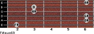 F#aug6/9 for guitar on frets 2, 6, 6, 3, 3, 6