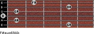 F#aug6/9/Ab for guitar on frets 4, 1, 0, 1, 4, 2