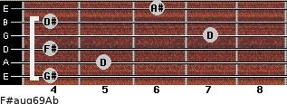 F#aug6/9/Ab for guitar on frets 4, 5, 4, 7, 4, 6
