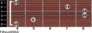F#aug6/9/Ab for guitar on frets 4, 5, 8, 8, 7, 4
