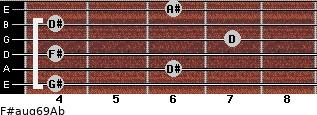 F#aug6/9/Ab for guitar on frets 4, 6, 4, 7, 4, 6