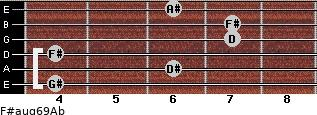 F#aug6/9/Ab for guitar on frets 4, 6, 4, 7, 7, 6