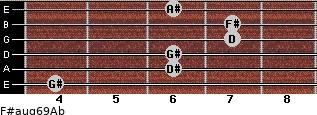 F#aug6/9/Ab for guitar on frets 4, 6, 6, 7, 7, 6