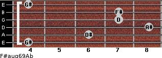 F#aug6/9/Ab for guitar on frets 4, 6, 8, 7, 7, 4
