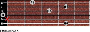 F#aug6/9/Ab for guitar on frets 4, x, 0, 3, 4, 2