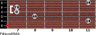 F#aug6/9/Ab for guitar on frets x, 11, 8, 7, 7, 11