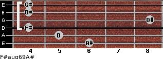 F#aug6/9/A# for guitar on frets 6, 5, 4, 8, 4, 4
