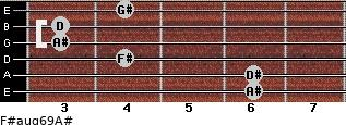 F#aug6/9/A# for guitar on frets 6, 6, 4, 3, 3, 4