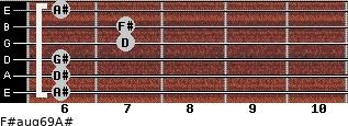 F#aug6/9/A# for guitar on frets 6, 6, 6, 7, 7, 6