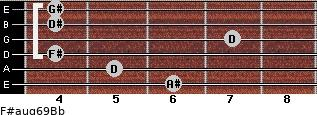 F#aug6/9/Bb for guitar on frets 6, 5, 4, 7, 4, 4