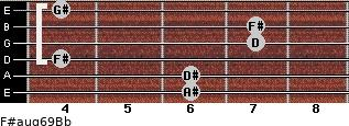 F#aug6/9/Bb for guitar on frets 6, 6, 4, 7, 7, 4