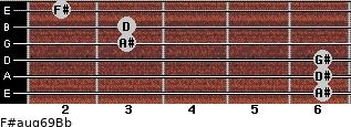 F#aug6/9/Bb for guitar on frets 6, 6, 6, 3, 3, 2