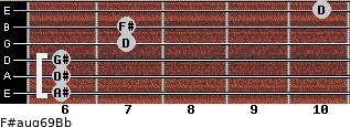 F#aug6/9/Bb for guitar on frets 6, 6, 6, 7, 7, 10