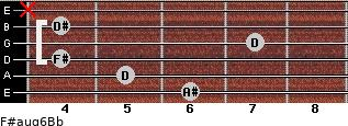 F#aug6/Bb for guitar on frets 6, 5, 4, 7, 4, x
