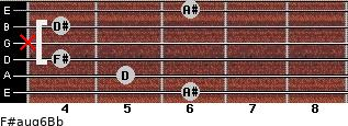 F#aug6/Bb for guitar on frets 6, 5, 4, x, 4, 6