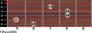 F#aug6/Bb for guitar on frets 6, 5, 8, 8, 7, x