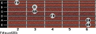 F#aug6/Bb for guitar on frets 6, 6, 4, 3, 3, 2