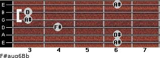 F#aug6/Bb for guitar on frets 6, 6, 4, 3, 3, 6