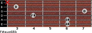 F#aug6/Bb for guitar on frets 6, 6, 4, 7, 3, x