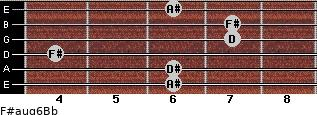 F#aug6/Bb for guitar on frets 6, 6, 4, 7, 7, 6