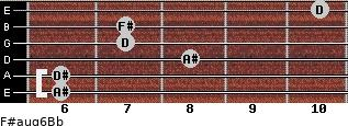 F#aug6/Bb for guitar on frets 6, 6, 8, 7, 7, 10