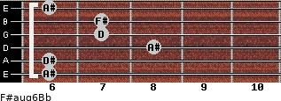 F#aug6/Bb for guitar on frets 6, 6, 8, 7, 7, 6