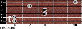 F#aug6/Bb for guitar on frets 6, 6, 8, 8, 7, 10