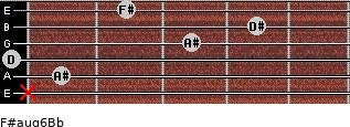 F#aug6/Bb for guitar on frets x, 1, 0, 3, 4, 2