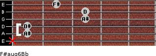F#aug6/Bb for guitar on frets x, 1, 1, 3, 3, 2