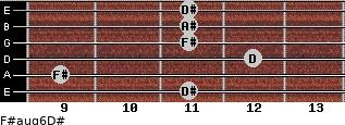 F#aug6/D# for guitar on frets 11, 9, 12, 11, 11, 11