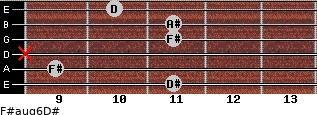 F#aug6/D# for guitar on frets 11, 9, x, 11, 11, 10