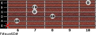 F#aug6/D# for guitar on frets x, 6, 8, 7, 7, 10