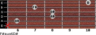 F#aug6/D# for guitar on frets x, 6, 8, 8, 7, 10