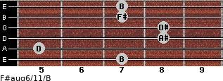 F#aug6/11/B for guitar on frets 7, 5, 8, 8, 7, 7