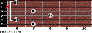 F#aug6/11/B for guitar on frets 7, 6, 8, 7, x, 6