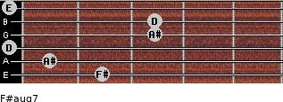 F#aug7 for guitar on frets 2, 1, 0, 3, 3, 0