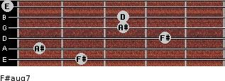 F#aug7 for guitar on frets 2, 1, 4, 3, 3, 0