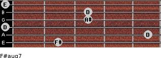 F#aug7 for guitar on frets 2, 5, 0, 3, 3, 0