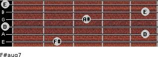 F#aug7 for guitar on frets 2, 5, 0, 3, 5, 0