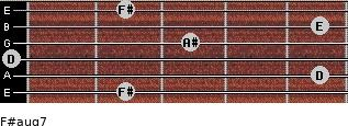 F#aug7 for guitar on frets 2, 5, 0, 3, 5, 2