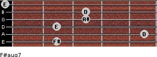 F#aug7 for guitar on frets 2, 5, 2, 3, 3, 0