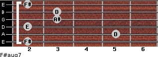 F#aug7 for guitar on frets 2, 5, 2, 3, 3, 2