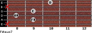 F#aug7 for guitar on frets x, 9, 8, 9, x, 10