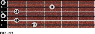 F#aug9 for guitar on frets 2, 1, 0, 1, 3, 0