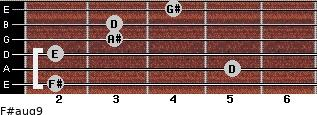 F#aug9 for guitar on frets 2, 5, 2, 3, 3, 4