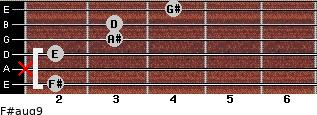 F#aug9 for guitar on frets 2, x, 2, 3, 3, 4